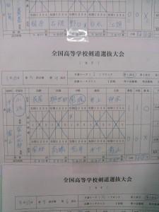 第25回 全国高等学校剣道選抜大会